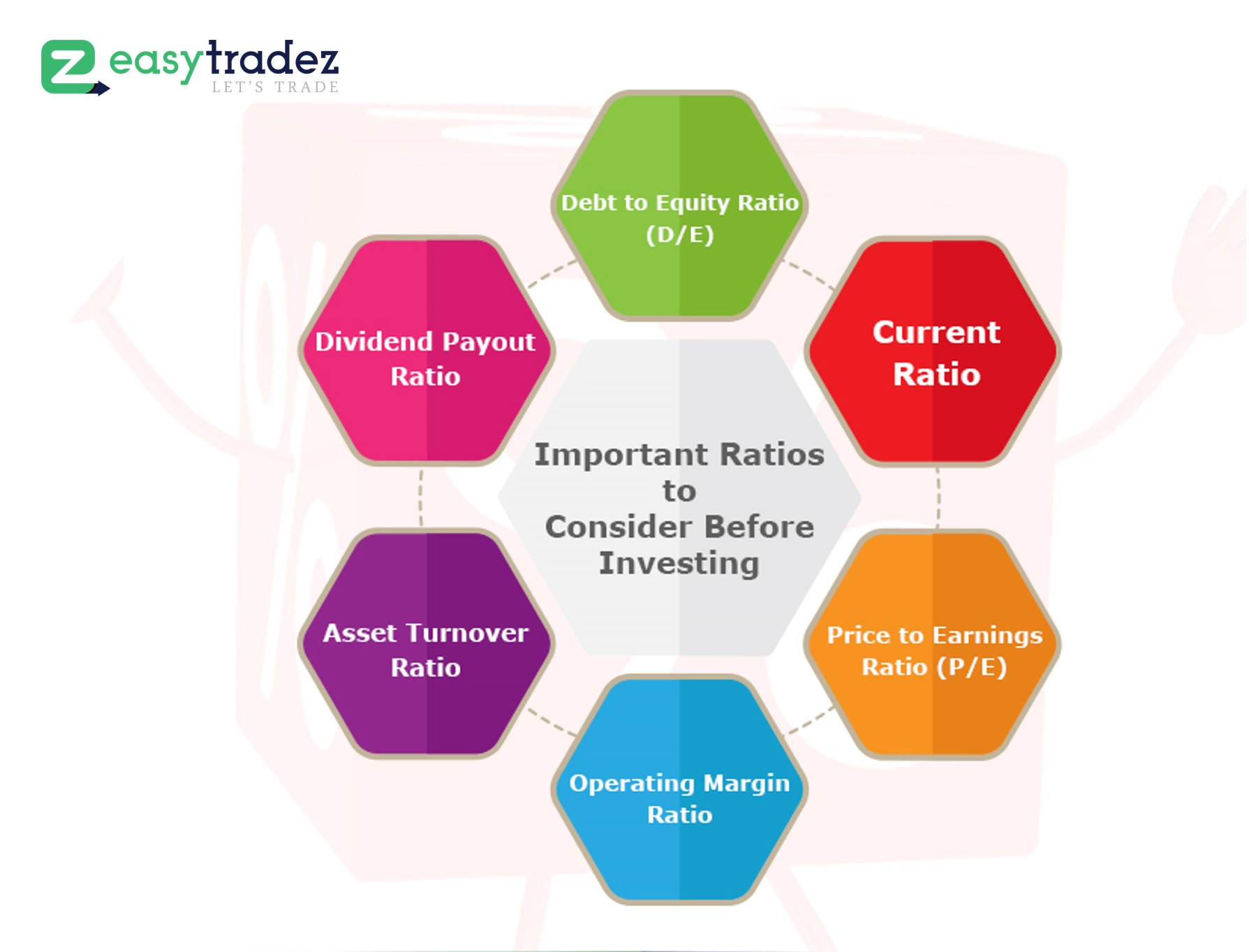 Debt to Equity Ratio and other Important Ratios that Investors Use