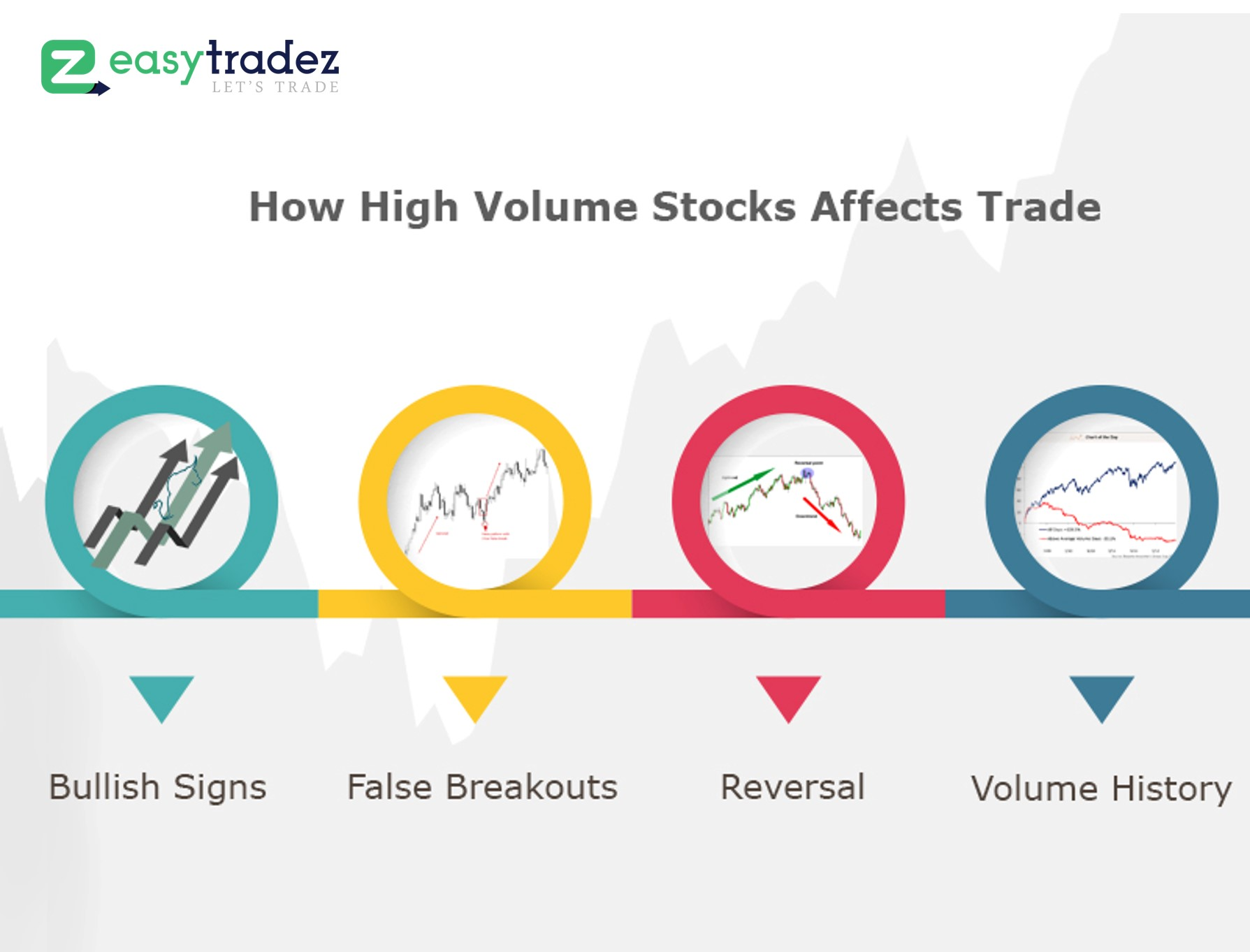 How High Volume Stocks Affects Trade